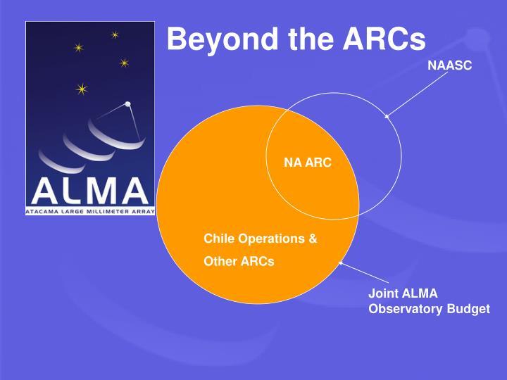 Beyond the ARCs