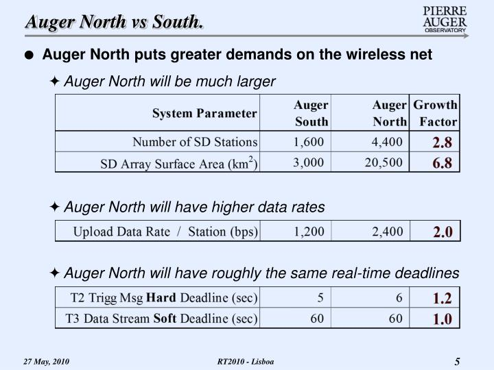 Auger North vs South.
