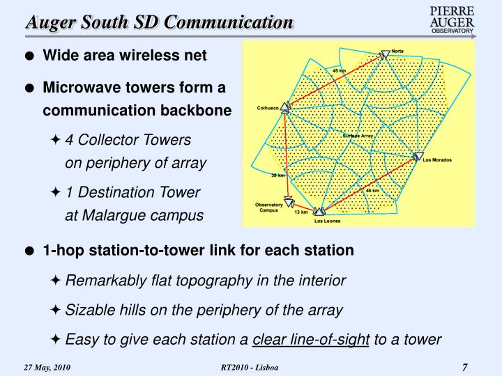 Auger South SD Communication