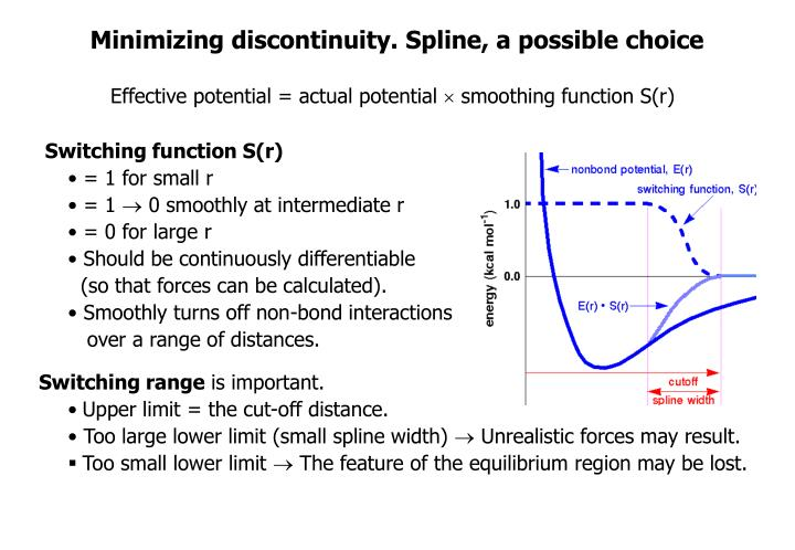 Minimizing discontinuity. Spline, a possible choice