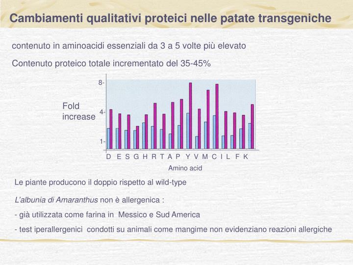Cambiamenti qualitativi proteici nelle patate transgeniche
