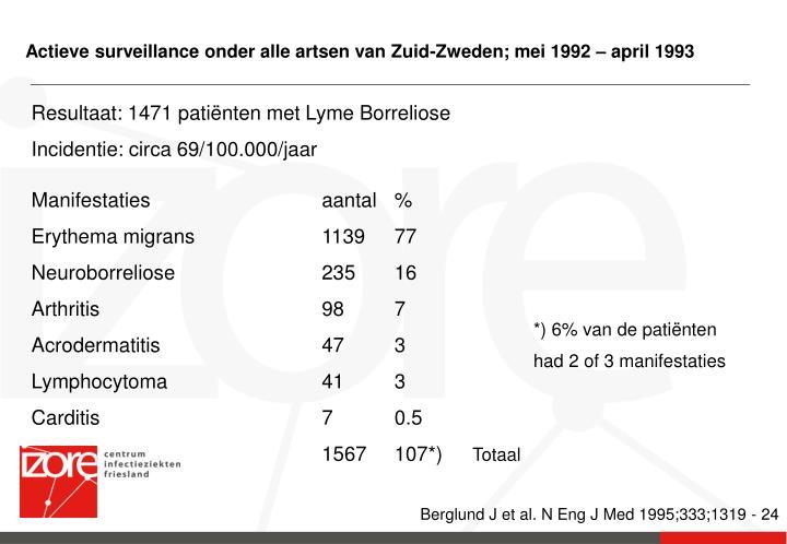 Actieve surveillance onder alle artsen van Zuid-Zweden; mei 1992 – april 1993