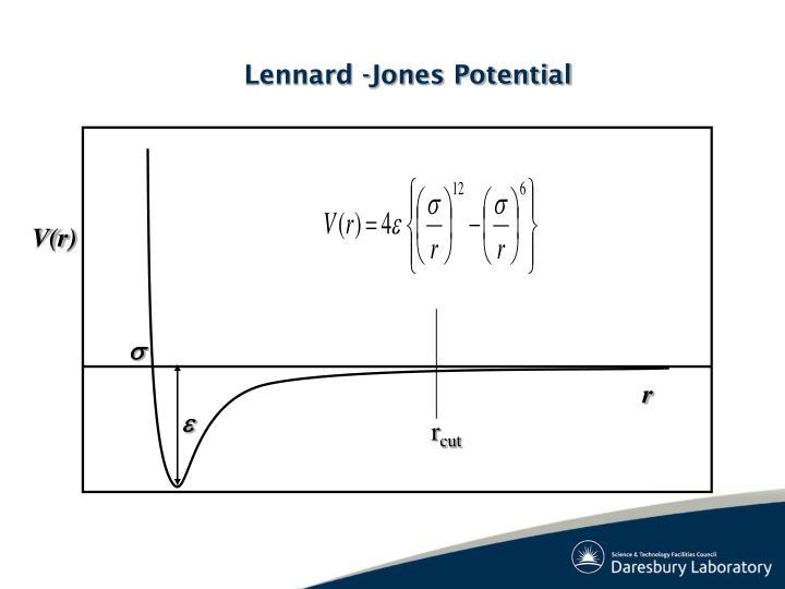Lennard -Jones Potential