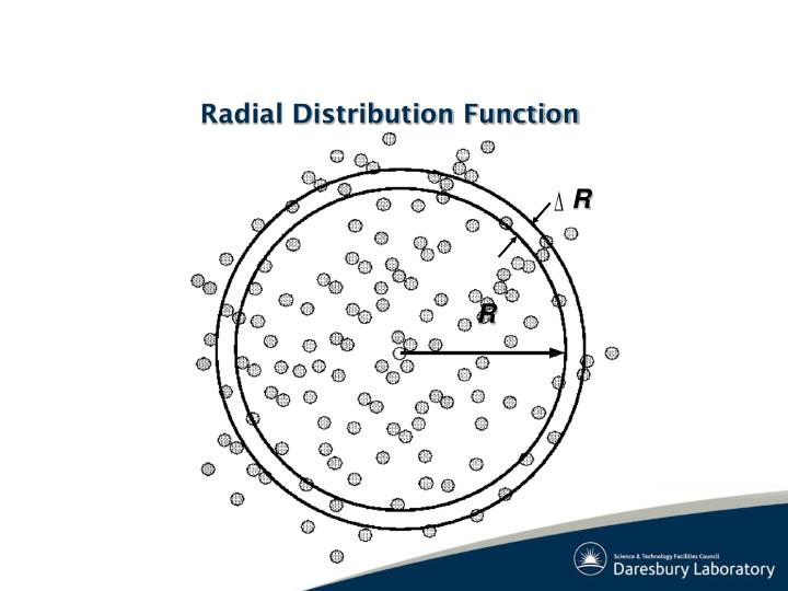 Radial Distribution Function
