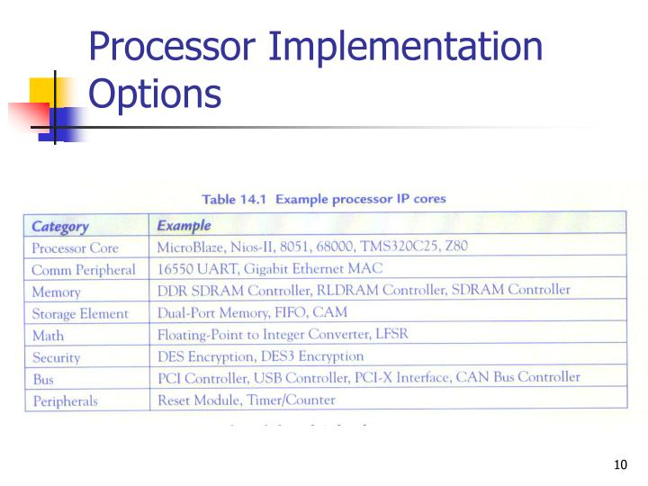 Processor Implementation Options