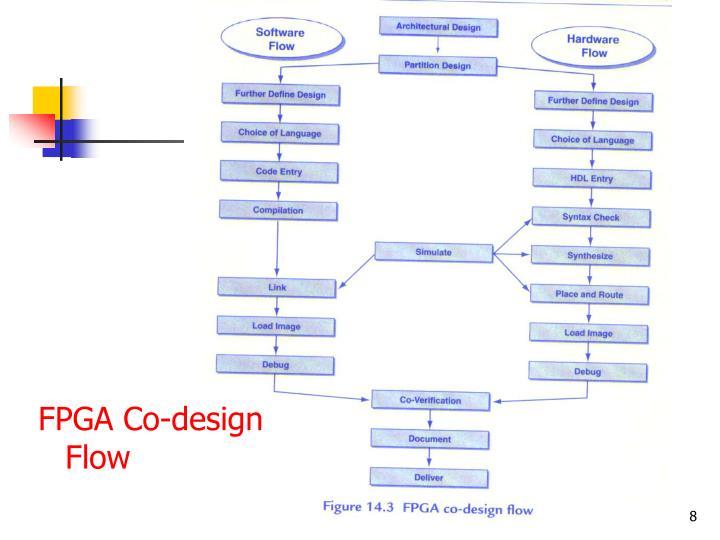 FPGA Co-design Flow