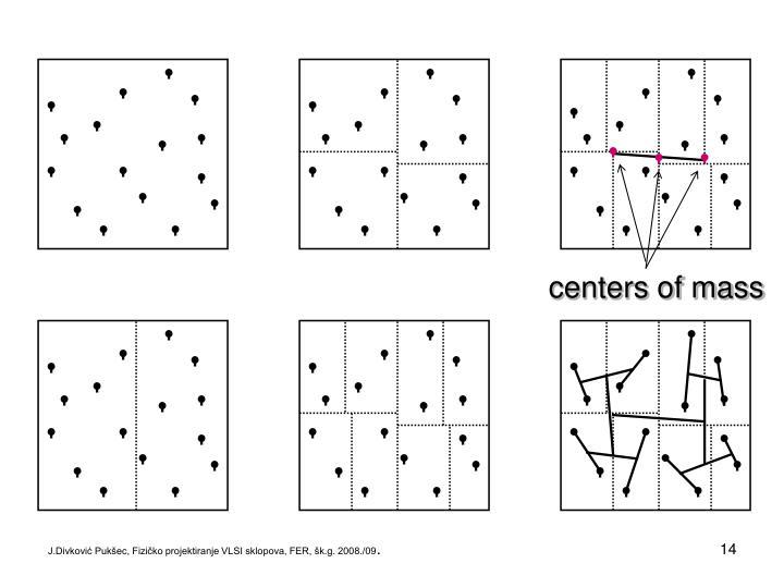 centers of mass