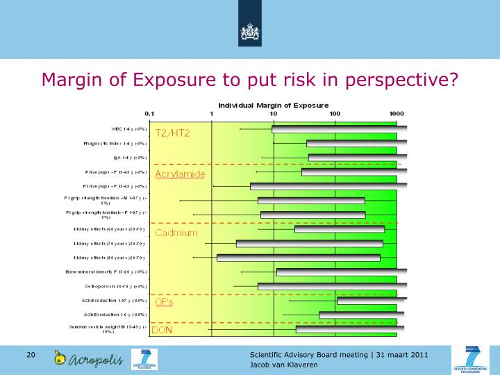 Margin of Exposure to put risk in perspective?