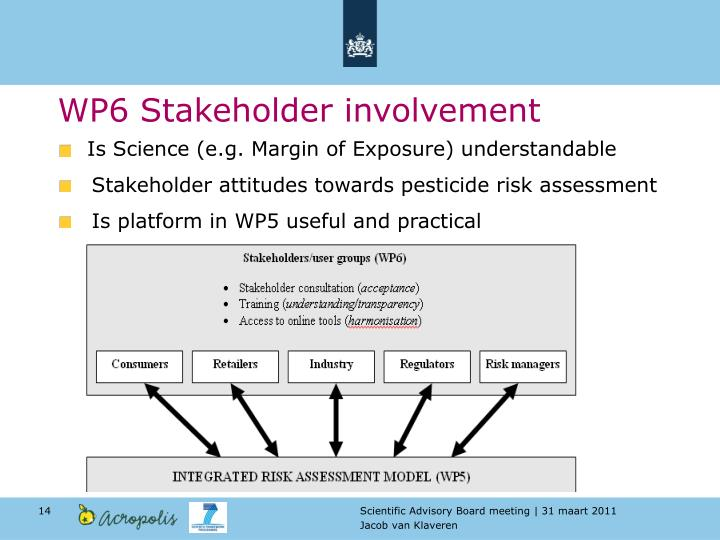WP6 Stakeholder involvement