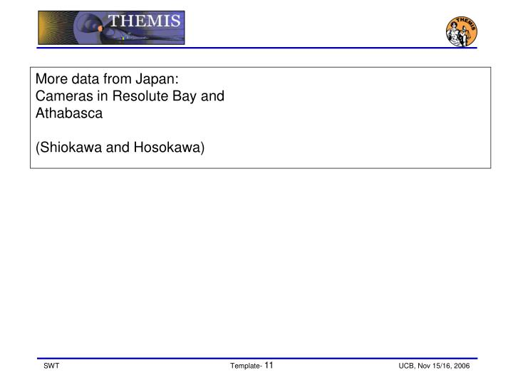 More data from Japan:
