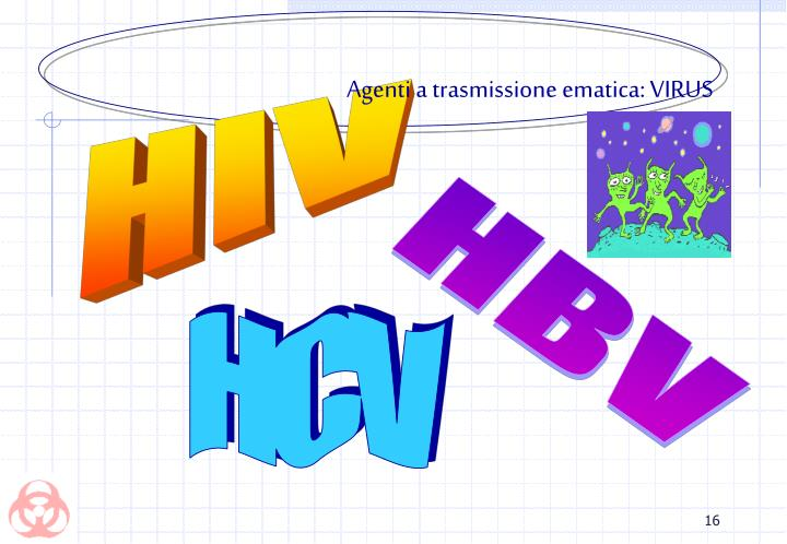 Agenti a trasmissione ematica: VIRUS