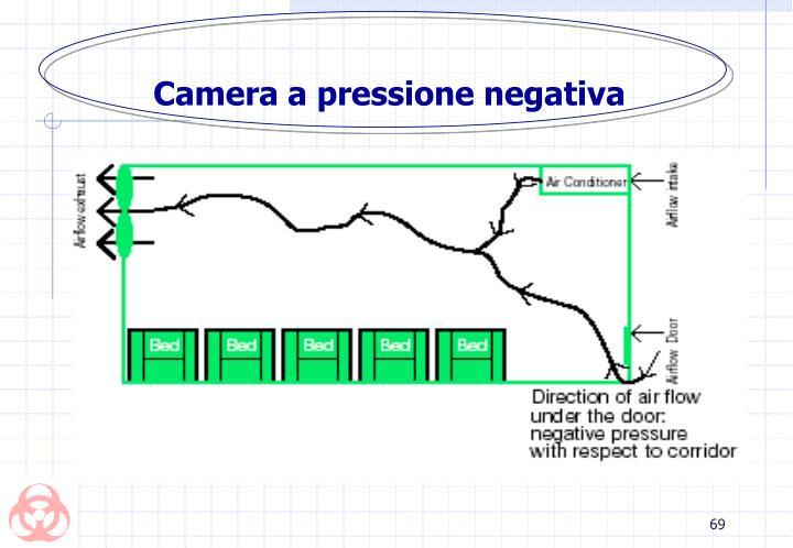 Camera a pressione negativa