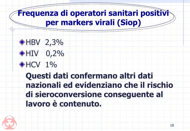 Frequenza di operatori sanitari positivi per markers virali (Siop)