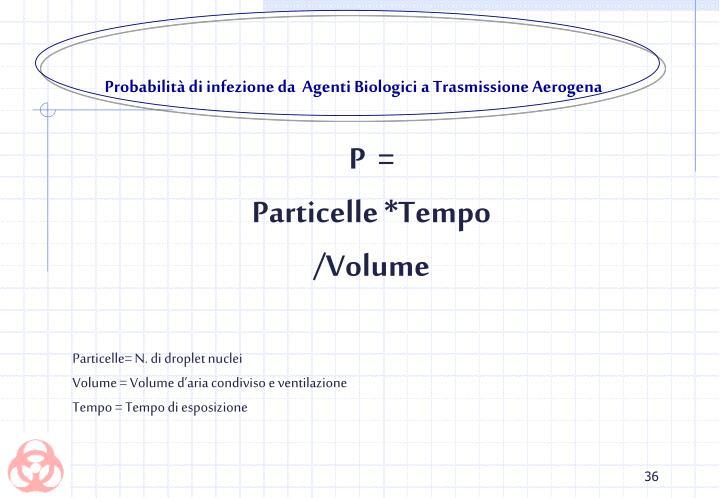 Probabilità di infezione da  Agenti Biologici a Trasmissione Aerogena