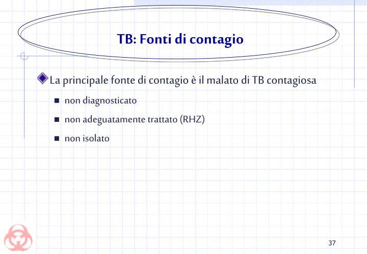 TB: Fonti di contagio