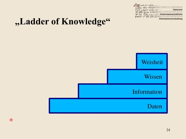 """Ladder of Knowledge"""