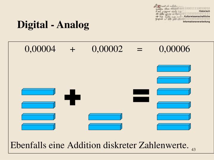 Digital - Analog