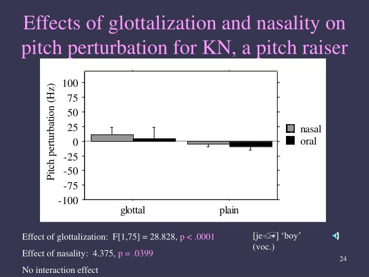 Effects of glottalization and nasality on pitch perturbation for KN, a pitch raiser