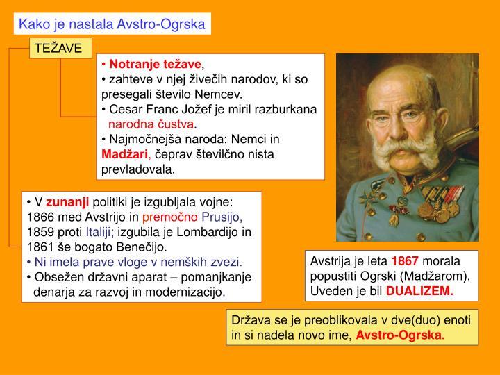 Kako je nastala Avstro-Ogrska