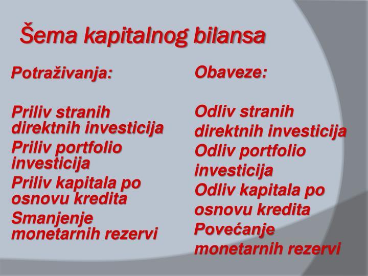 Šema kapitalnog bilansa