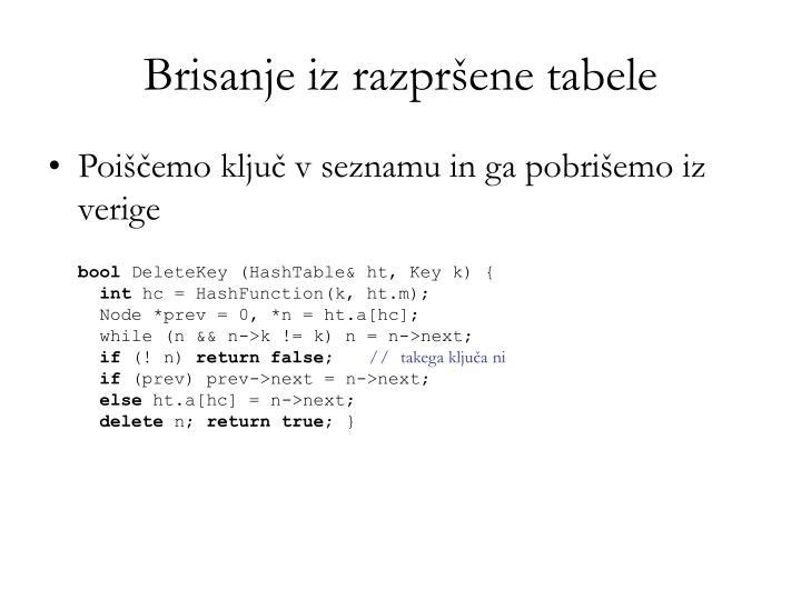 Brisanje iz razpršene tabele