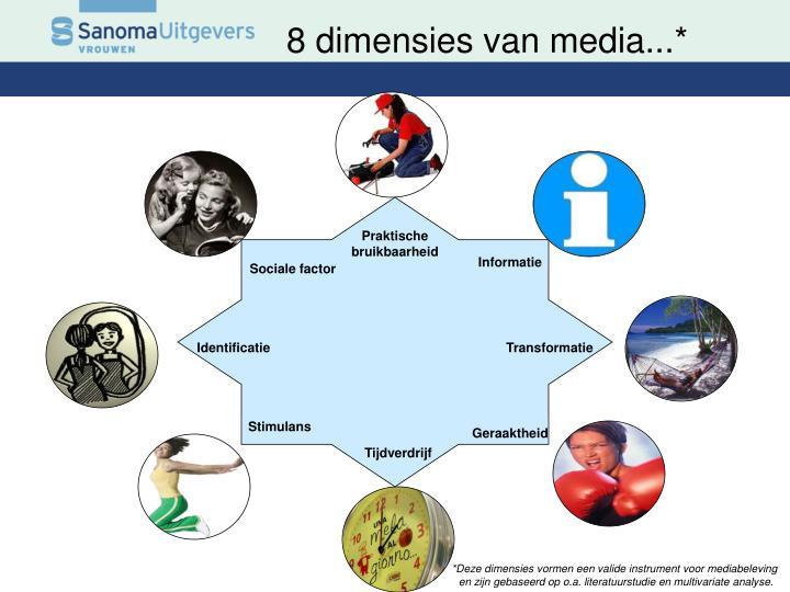 8 dimensies van media...*