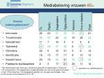 scores belevingsfactoren3
