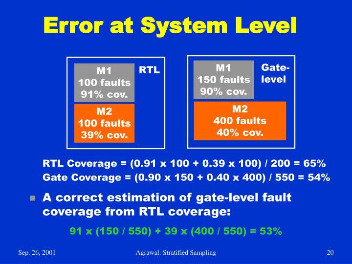 Error at System Level