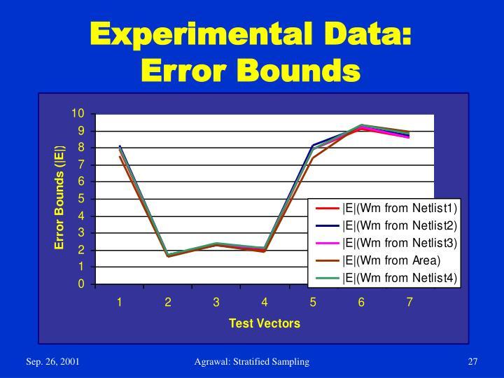 Experimental Data: Error Bounds