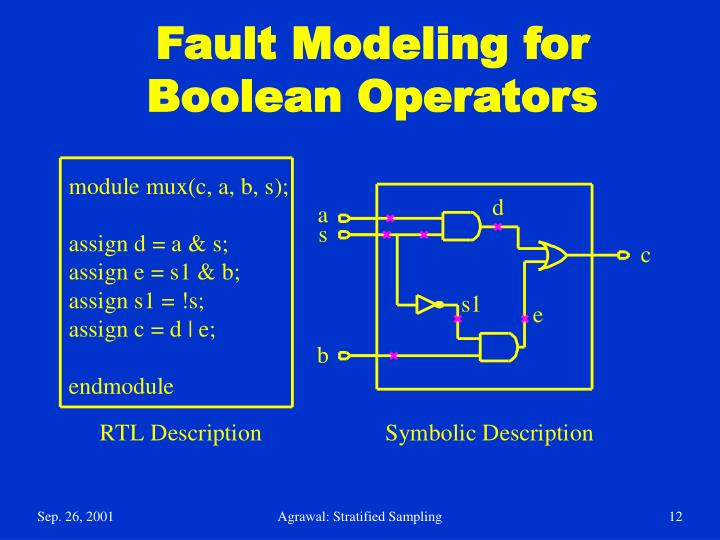 Fault Modeling for Boolean Operators