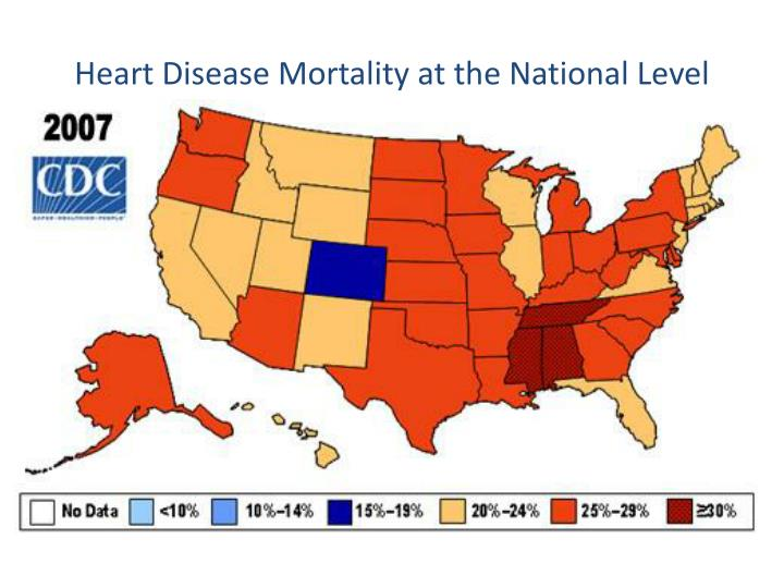 Heart Disease Mortality at the National Level