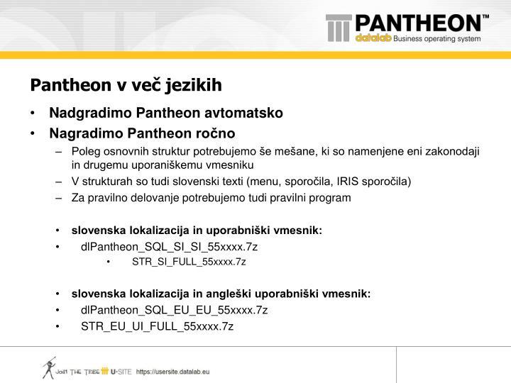 Pantheon v več jezikih