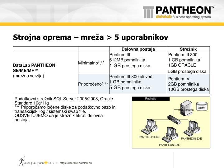 Strojna oprema – mreža > 5 uporabnikov