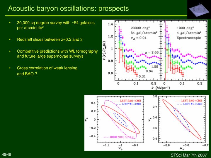 Acoustic baryon oscillations: prospects