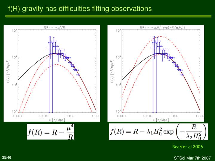 f(R) gravity has difficulties fitting observations