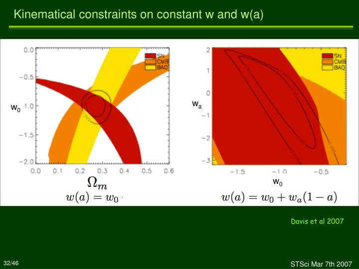 Kinematical constraints on constant w and w(a)