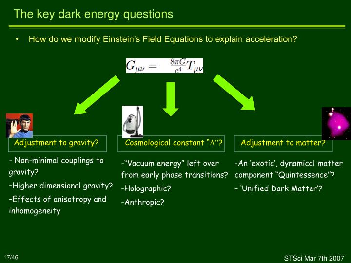 The key dark energy questions
