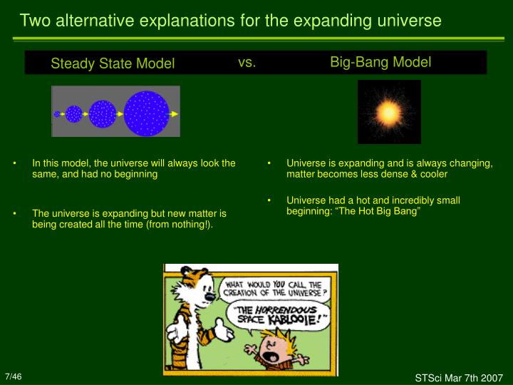 In this model, the universe will always look the same, and had no beginning