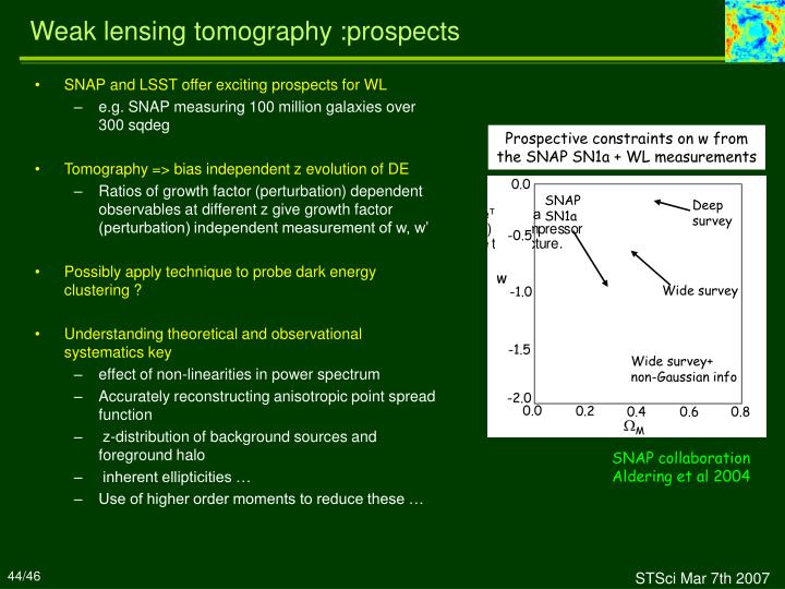 Weak lensing tomography :prospects