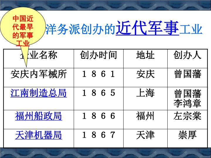 中国近代最早的军事工业