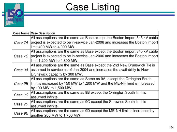 Case Listing