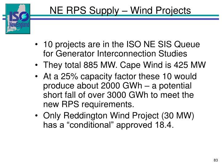 NE RPS Supply