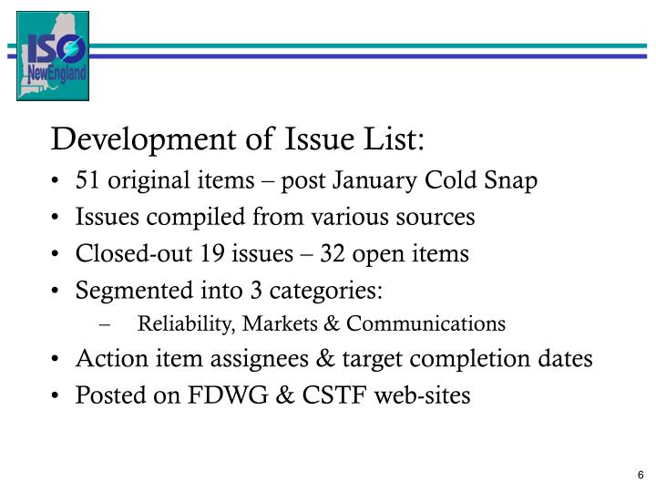 Development of Issue List: