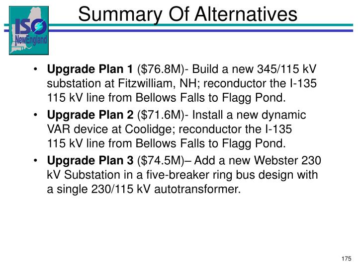 Summary Of Alternatives