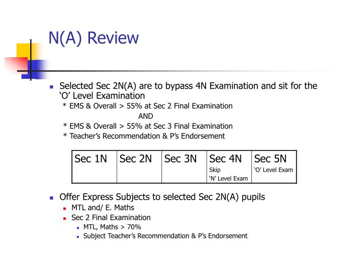 N(A) Review