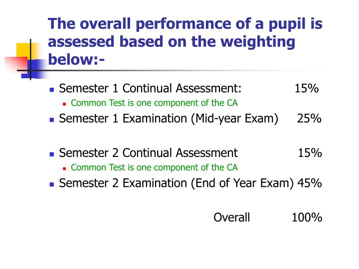 The overall performance of a pupil is assessed based on the weighting below:-