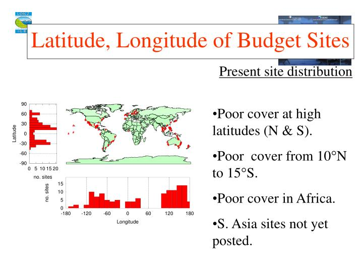 Latitude, Longitude of Budget Sites