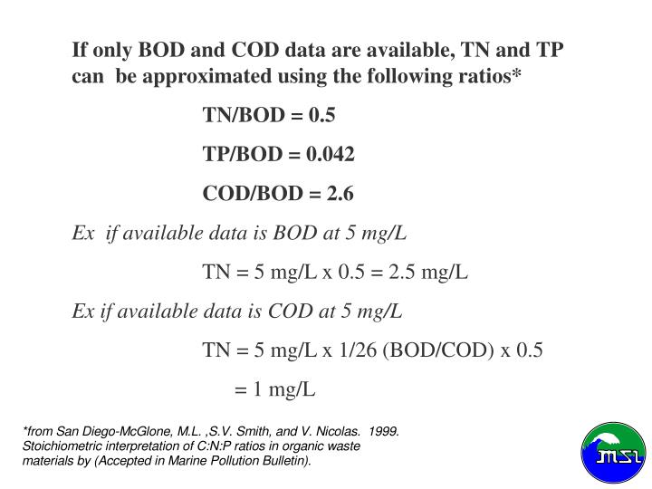 If only BOD and COD data are available, TN and TP can  be approximated using the following ratios*