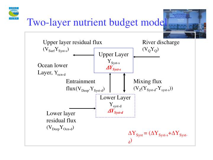 Two-layer nutrient budget model