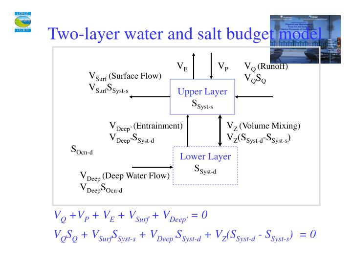 Two-layer water and salt budget model